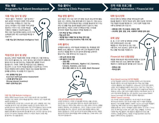 smart-sq-lab-brochure-02